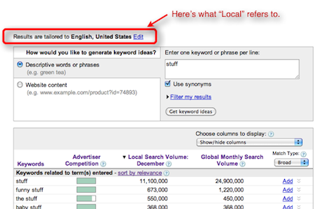 Local vs. Global Search Volume in Google's Keyword Tool