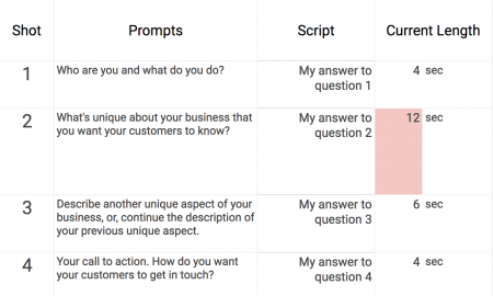 Google Director Onsite Script Spreadsheet